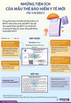 Thông tin về thẻ BHYT mẫu mới theo Quyết định số 1666 QĐ-BHXH của BHXH Việt Nam